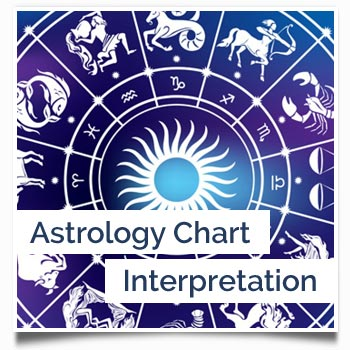 Astrology Chart Interpretation | Awareness Institute